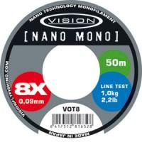 Vision Nano Mono Tippet Material